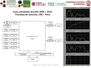 Modelling and Simulation of CEDER-CIEMAT Microgrid pag 4
