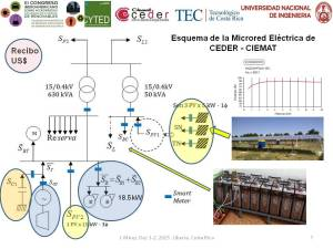 Modelling and Simulation of CEDER-CIEMAT Microgrid pag 7