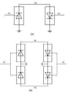 DC grid unipolar and bipolar