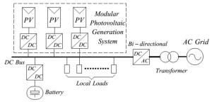 The DC microgrid based on modular PV generation system