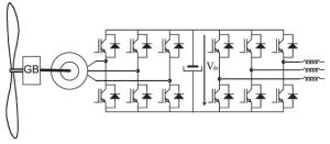 Double three-phase VSI