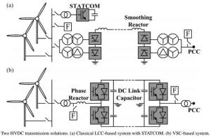 Two HVDC transmission solutions_Classical LCC-based system with STATCOM and VSC-based system