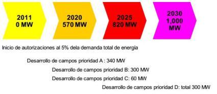 J978_progreso_anual_geotermica_peru_2