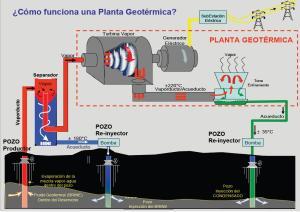 J987_Planta Geotérmica para la Generación de Electricidad_Diagrama 1