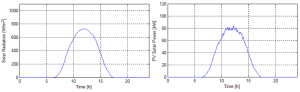 pv-plant_solar-radiation-and-pv-solar-power-simulations