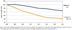 costo-referencial-de-la-energia-eolica-terrestre-y-la-escala-de-utilidad-pv