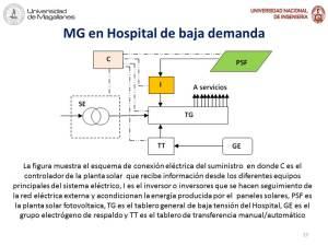 diapositiva27
